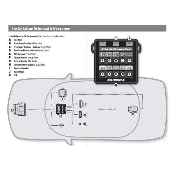 Beltronics STiR Plus M-Edition Plan